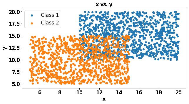 LRClass1Class2