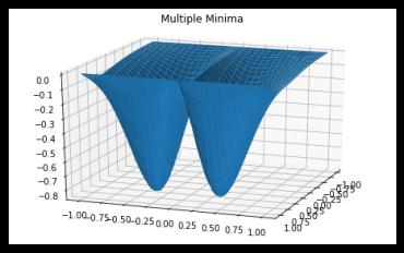 multipelMinima