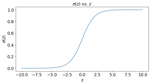 sigmoid fig1